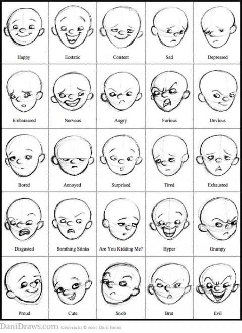 Expresiones de rostros para colorear - Imagui