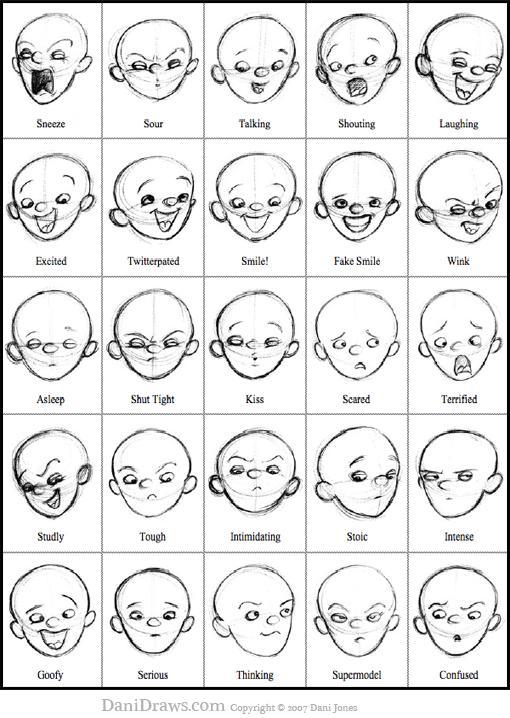 Dibujos de expresiones faciales  Lengua de Signos Española