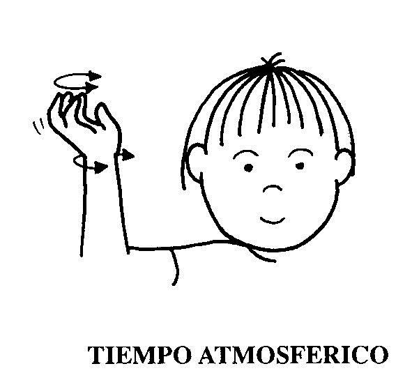 El tiempo atmosférico en lengua de signos con fichas de signos e ...