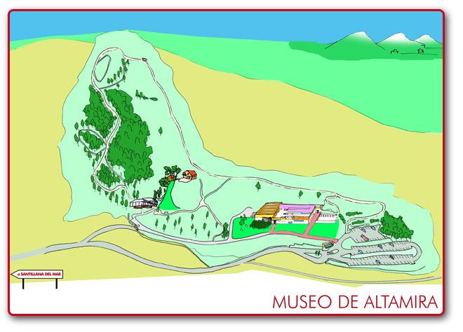 Museo de Altamira con Signoguías  Lengua de Signos Española