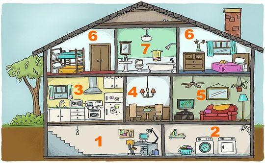 Partes de la casa en Lengua de Signos Española   Lengua de ... - photo#43